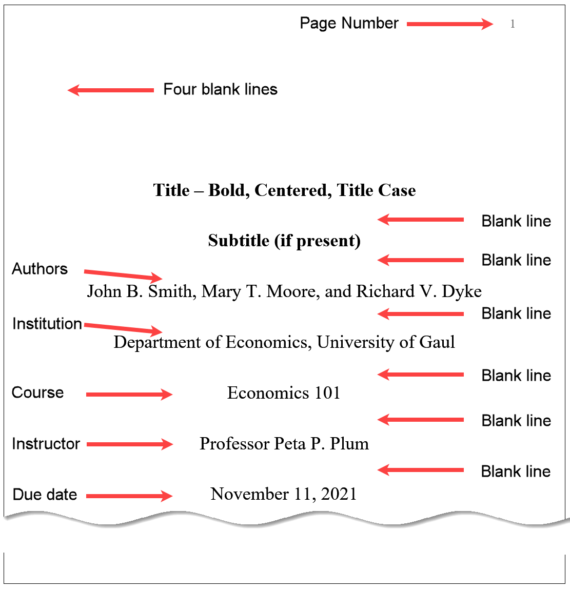 Title page in APA format for a student paper